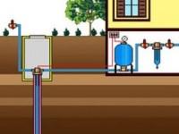 Установка водоснабжения в частном доме от скважины