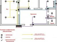 План электропроводки в частном доме