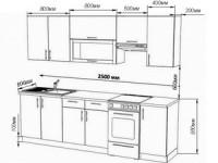 Какая стандартная высота кухонной мебели?