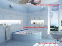 Как правильно наносить герметик в ванной?