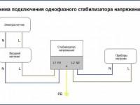 Виды стабилизаторов напряжения 220В для дома