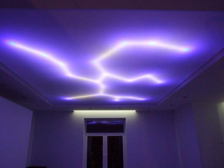 светодиодная лента для натяжных потолков цена зависимости тканей, плетения