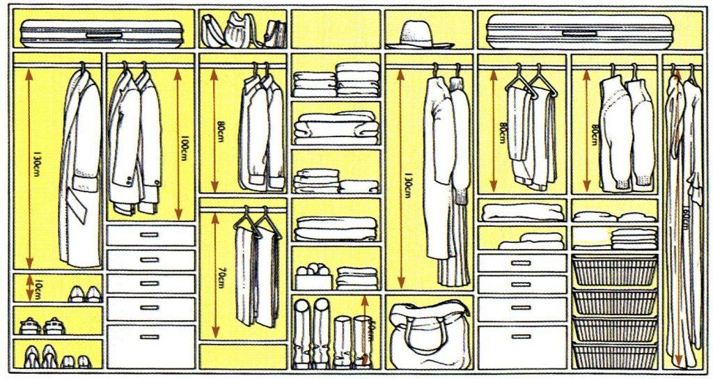 схема хранения одежды.