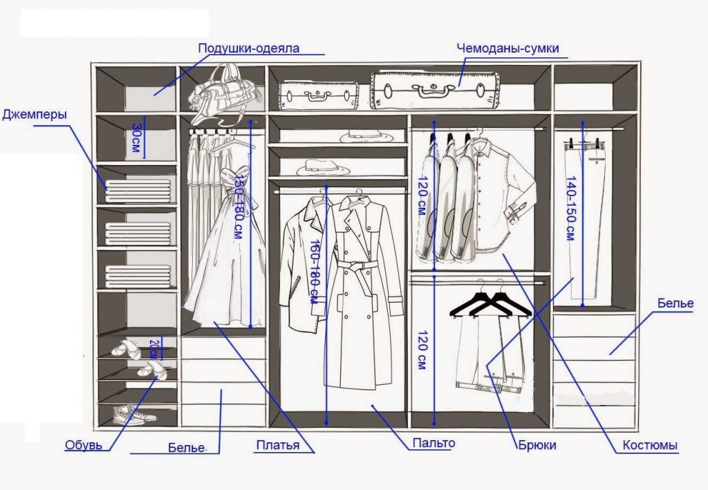 план гардеробной.